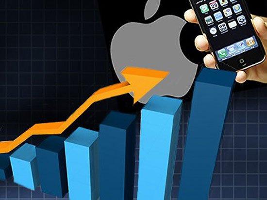 Lý Do Nên Đầu Tư Vào Cổ Phiếu Apple