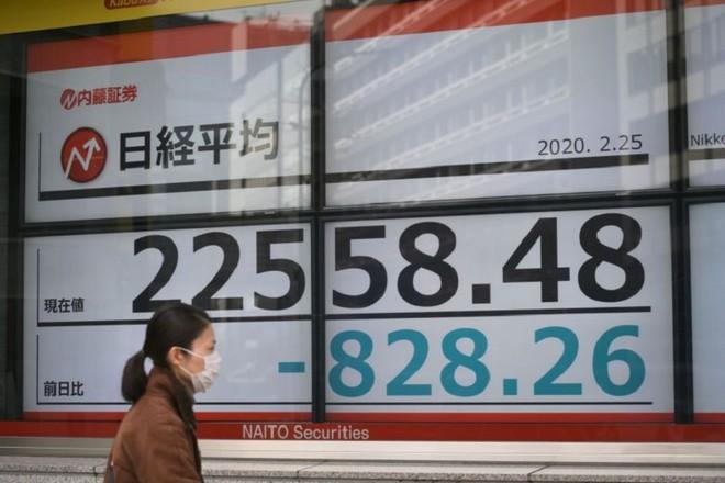 Nikkei Mất Hơn 3%, Chứng Khoán Châu Á Chìm Trong Sắc Đỏ